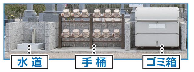 小川中央霊園・設備