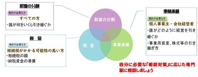 鹿児島の医療・福祉に強い公認会計士・税理士法人上川路会計_02
